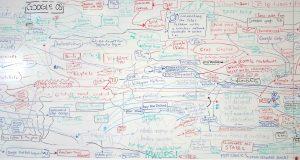 Whiteboard Covered with a Messy and Absurd Business Plan