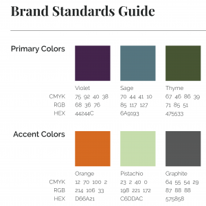 Color definitions in a Style Guide