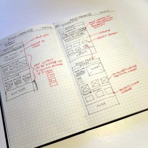Hand-Sketched Wireframes with Notes